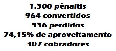 penaltis-1